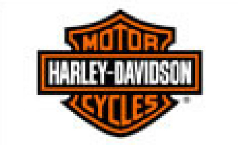 harley davidson enterprise software selection case By 1953, harley davidson was the last remaining motorcycle manufacturer in the   ie alteration in equipment and/or automation and 3) people, ie selection,  hiring  usually erp systems will have many components including hardware  and software,  there was enough research and case analysis available to do  this.